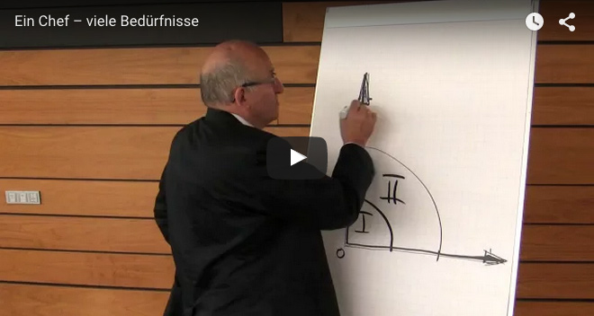 fuehrungs-geheimnisse-video3-thumb